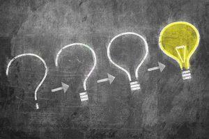 5 چرا، راهی برای یافتن علت مسئله